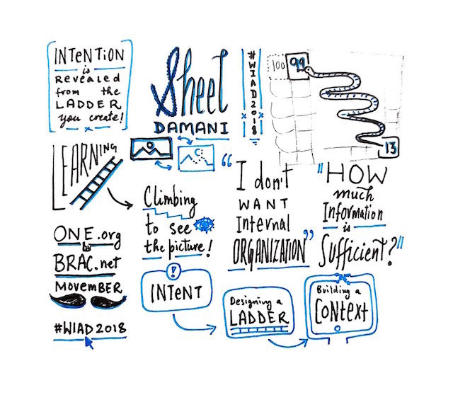 Communicating Social Impact Better By Sheel Sketchnote @rasagy