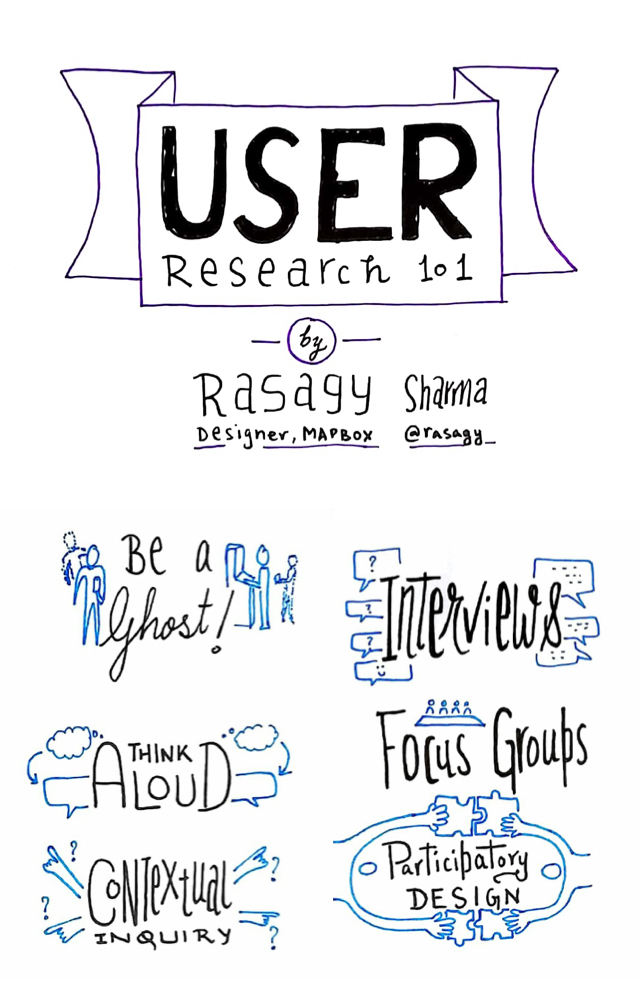 User Reasearch 101 By Rasagy Sketchnote @rasagy